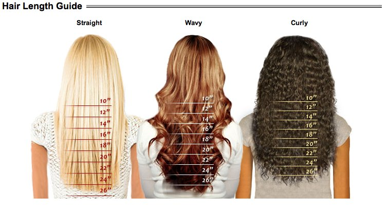 Monaco Hair Length Guide Monaco Salon
