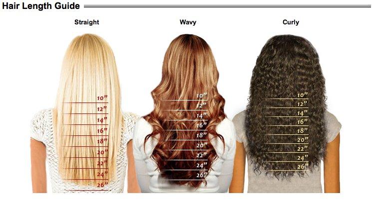Monaco Hair Length Guide Monaco Salon